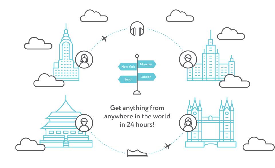 2b762e8ce Grabr: a plataforma que conecta pessoas para compras de encomendas no  exterior